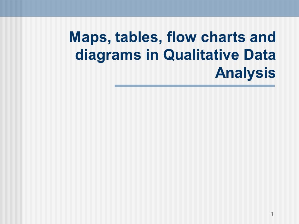 Maps, tables, flow charts and diagrams in Qualitative Data Analysis