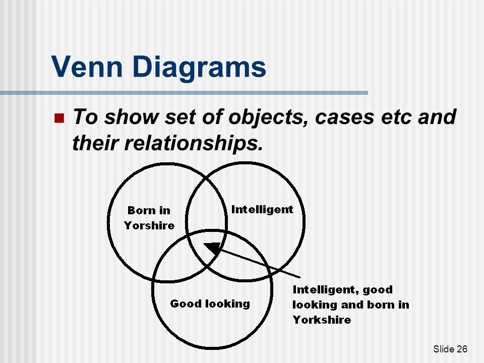 Venn Diagrams To show set of objects, cases etc and their relationships.