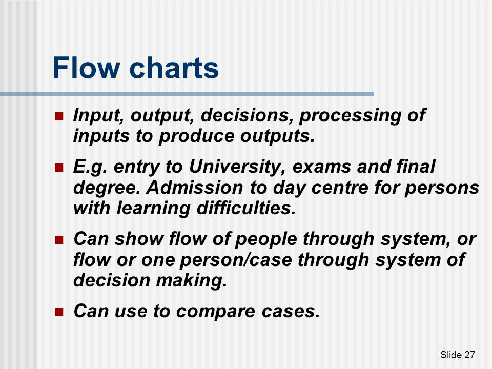 Flow charts Input, output, decisions, processing of inputs to produce outputs.