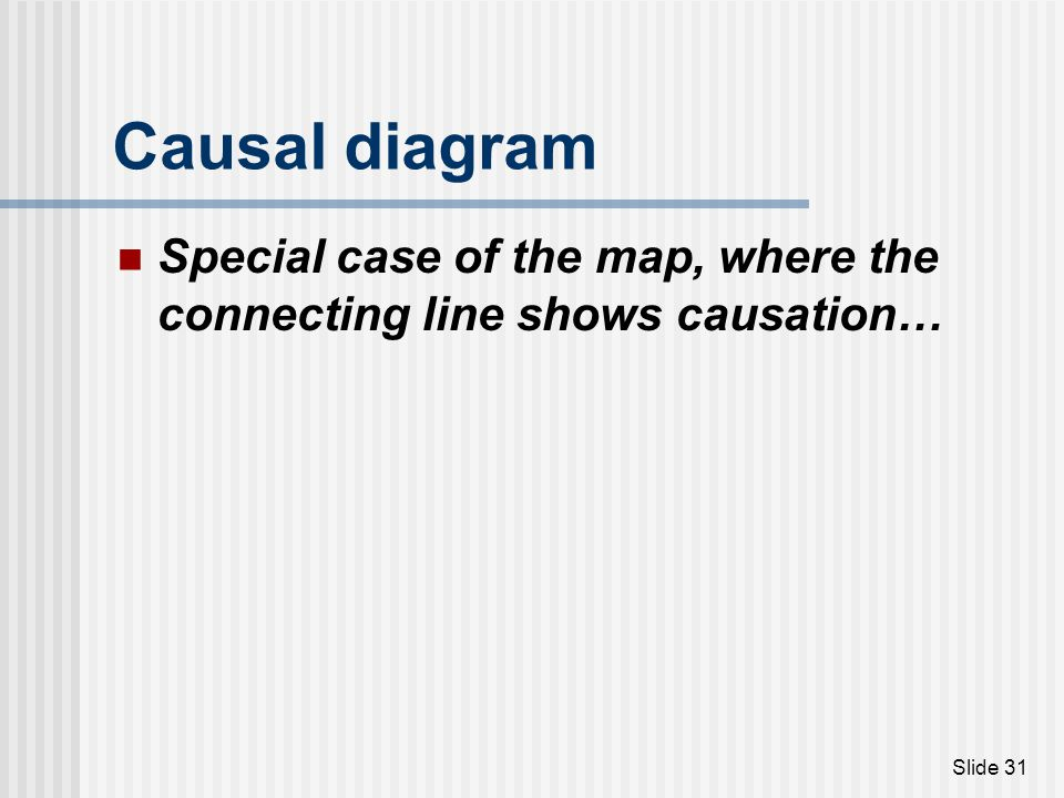 Causal diagram Special case of the map, where the connecting line shows causation…