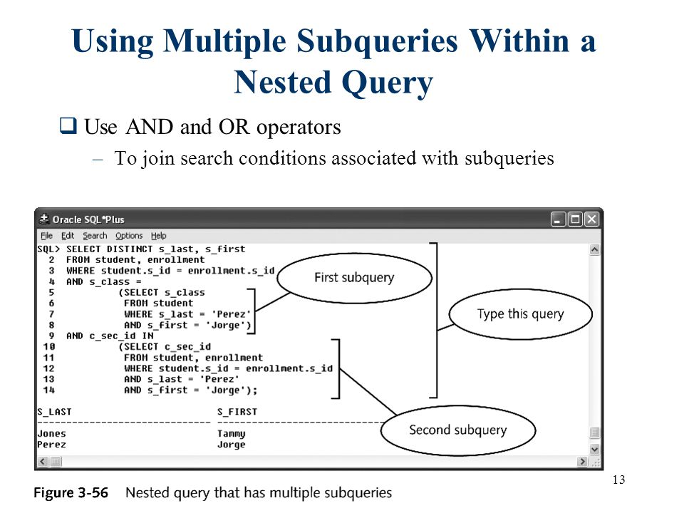 Using Multiple Subqueries Within a Nested Query