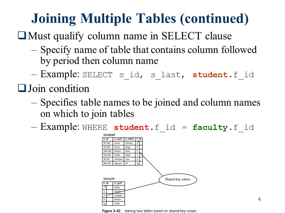 Joining Multiple Tables (continued)