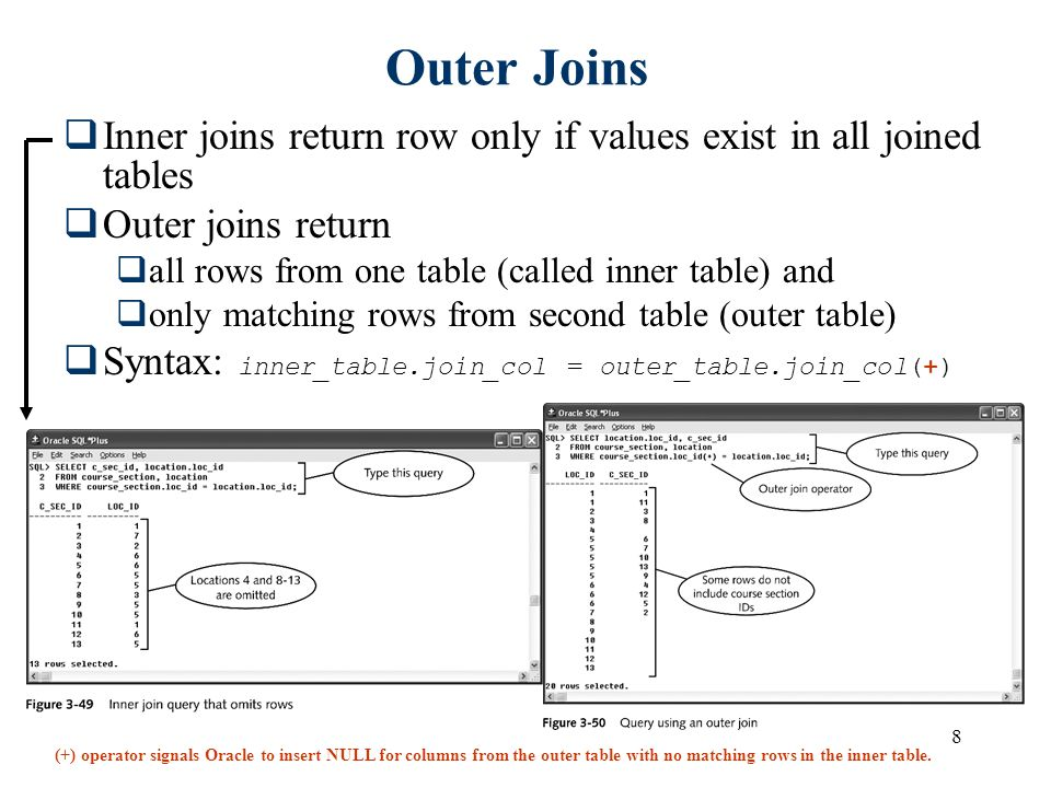 Outer Joins Inner joins return row only if values exist in all joined tables. Outer joins return. all rows from one table (called inner table) and.