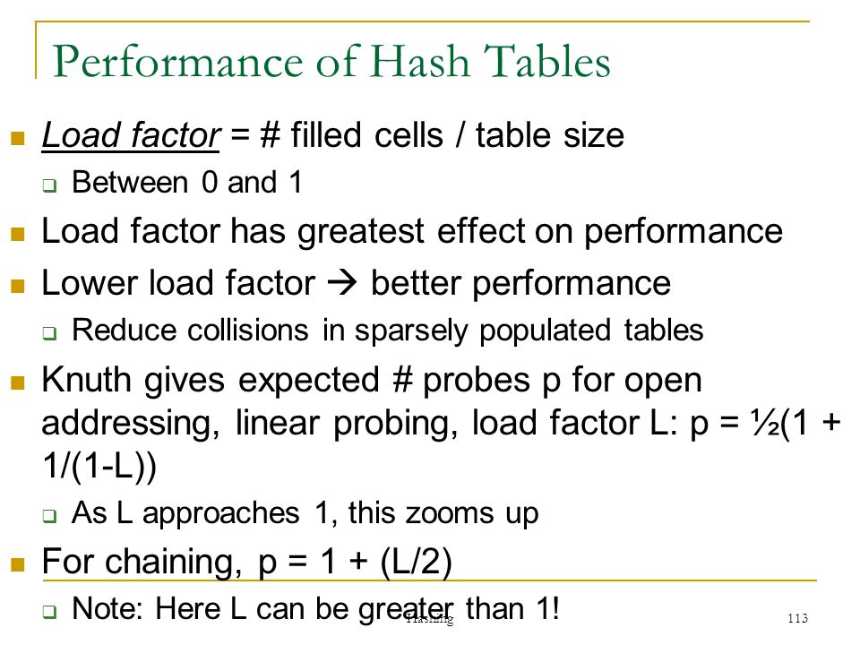 Performance of Hash Tables