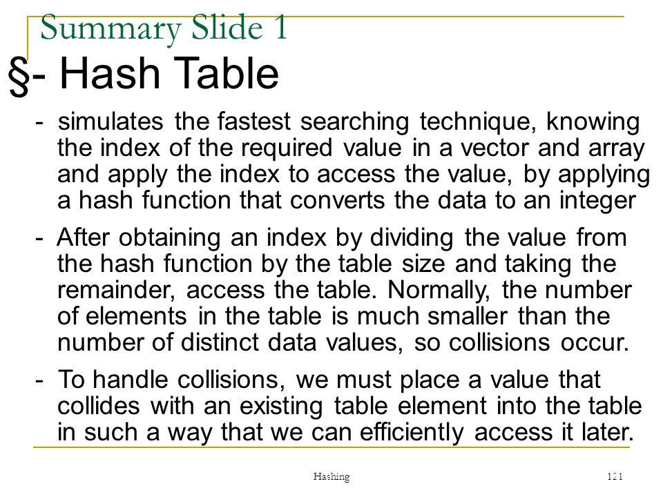 §- Hash Table Summary Slide 1