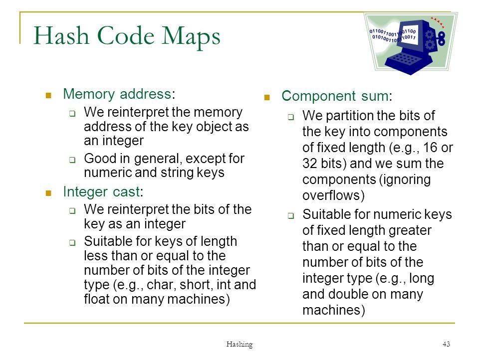 Hash Code Maps Memory address: Integer cast: Component sum: