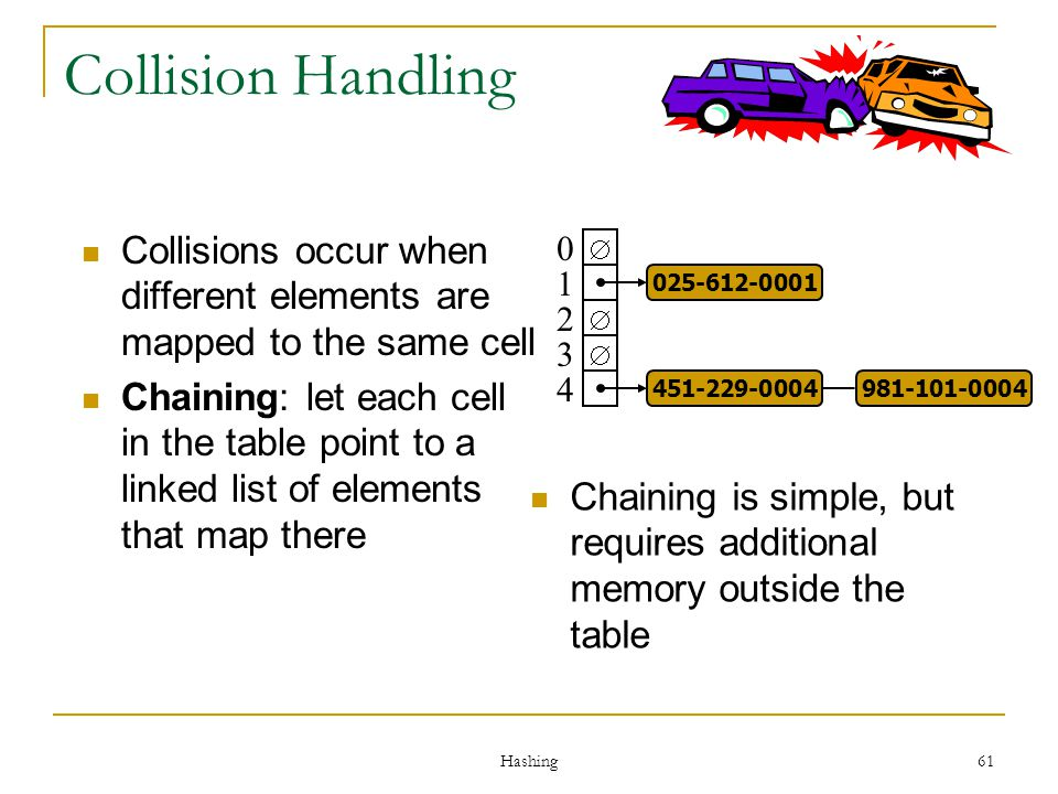 Collision Handling Collisions occur when different elements are mapped to the same cell.