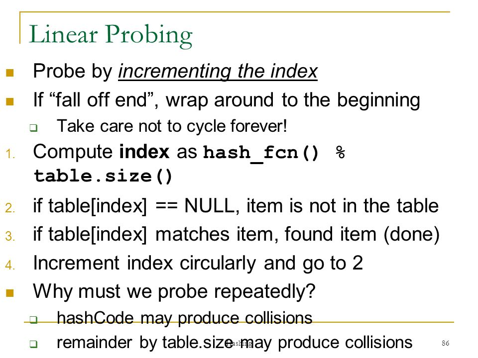 Linear Probing Probe by incrementing the index