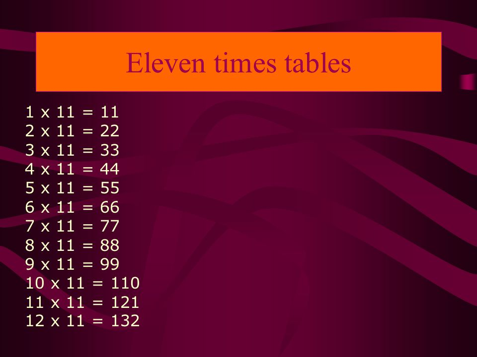 Eleven times tables