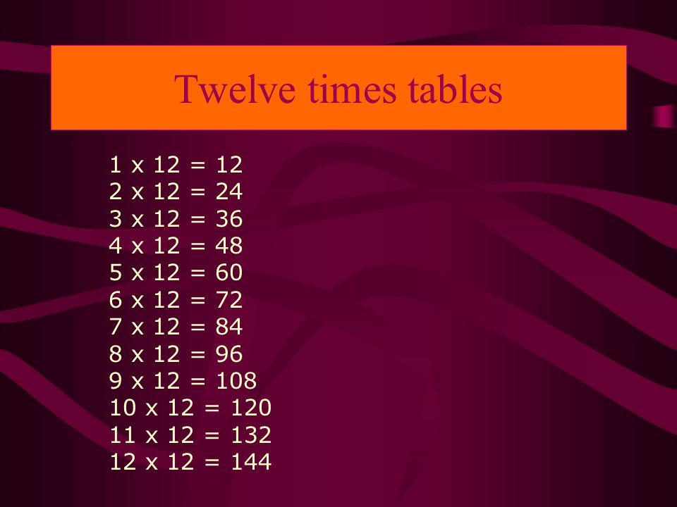 Twelve times tables