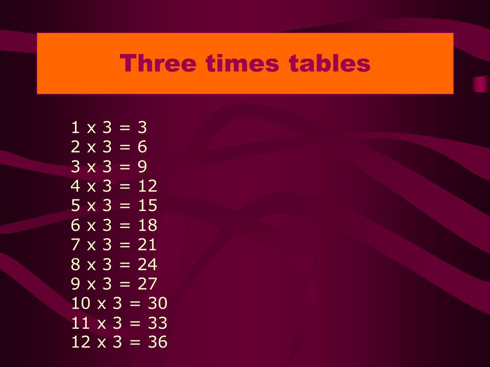 Three times tables