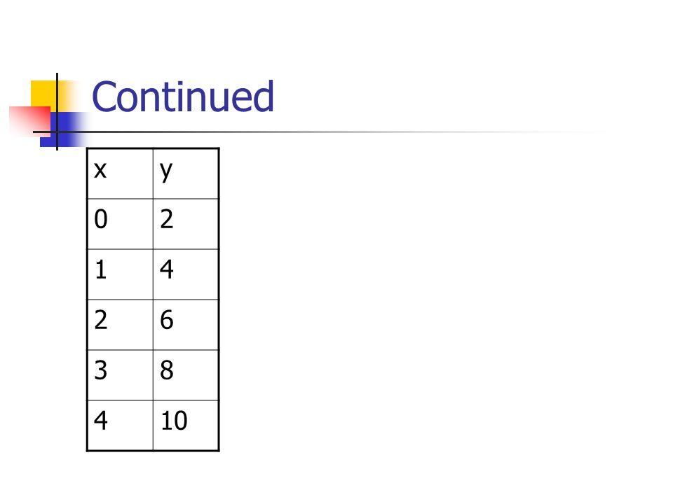 Continued x y 2 1 4 6 3 8 10