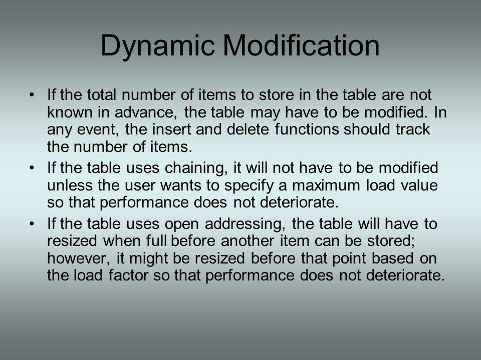 Dynamic Modification