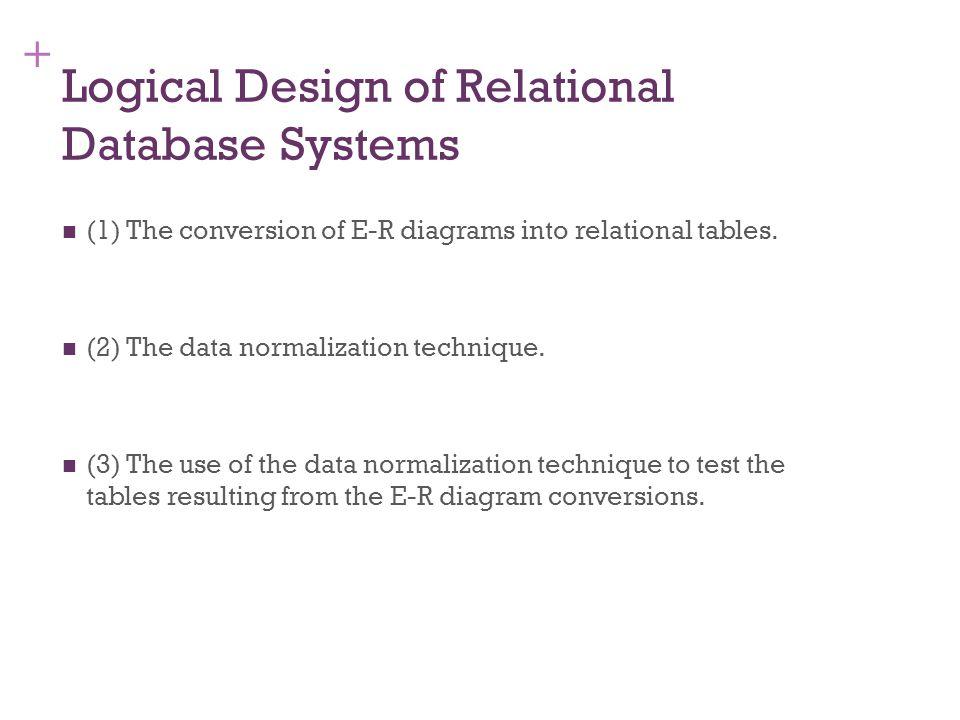 Logical Design of Relational Database Systems