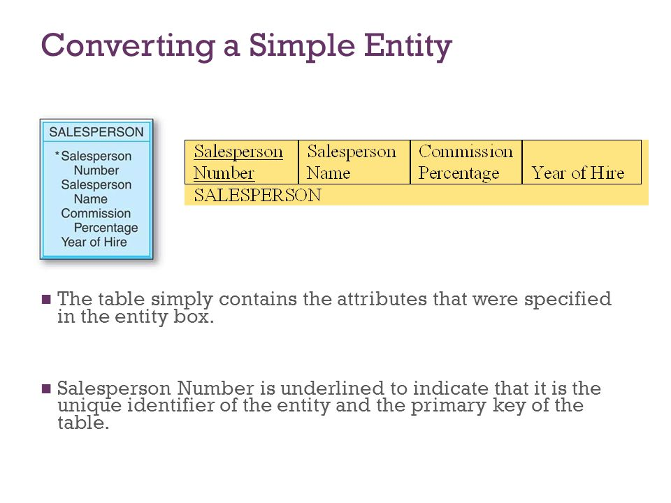 Converting a Simple Entity