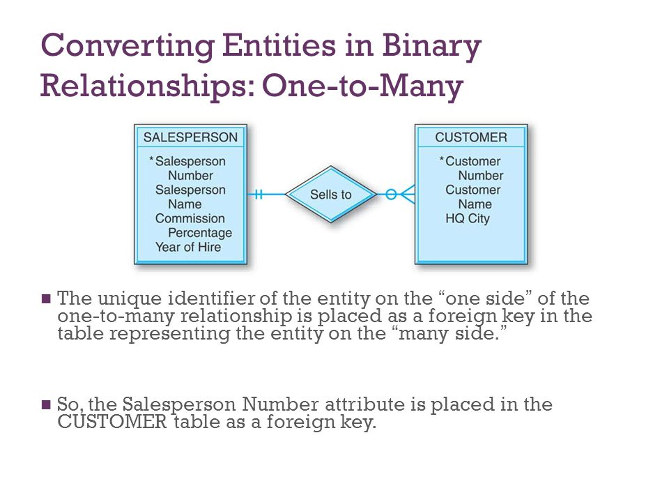 Converting Entities in Binary Relationships: One-to-Many
