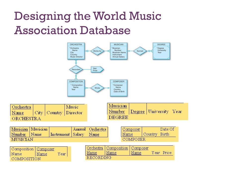 Designing the World Music Association Database