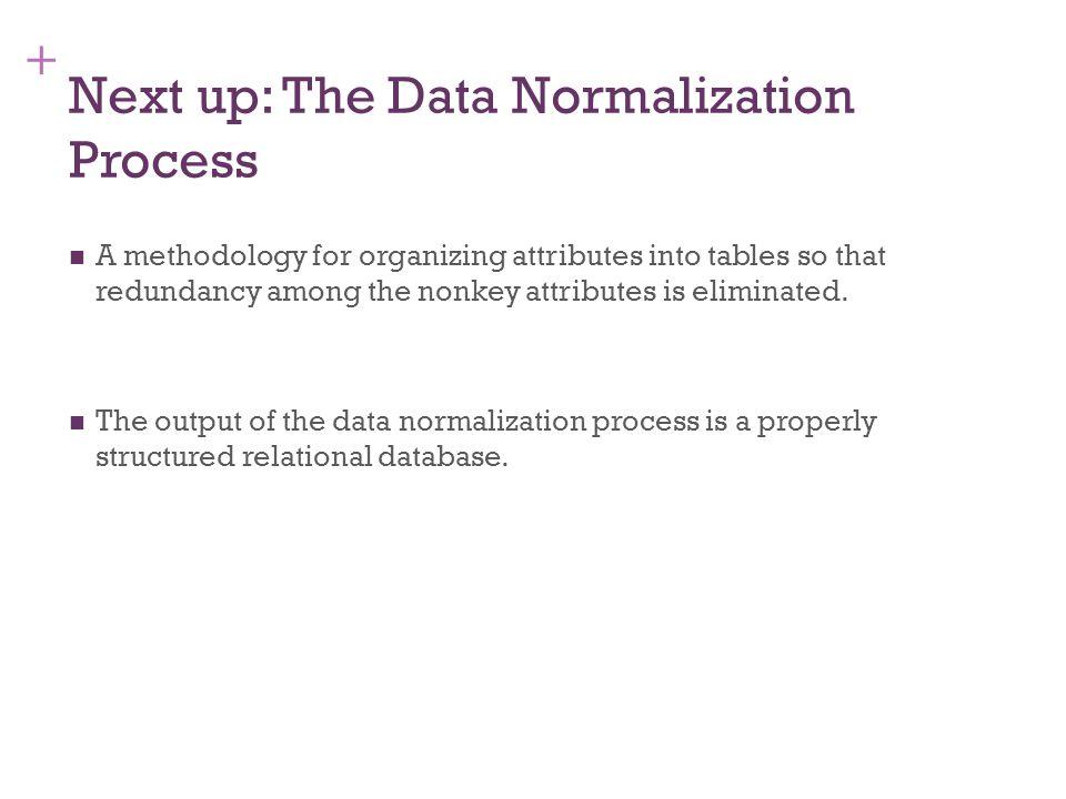 Next up: The Data Normalization Process