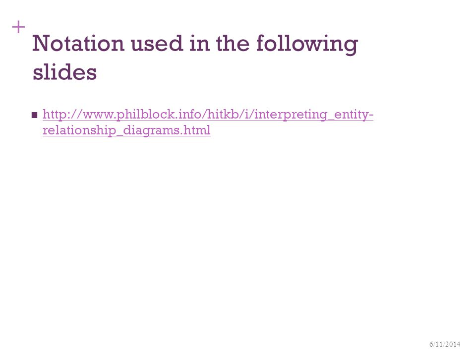 Notation used in the following slides