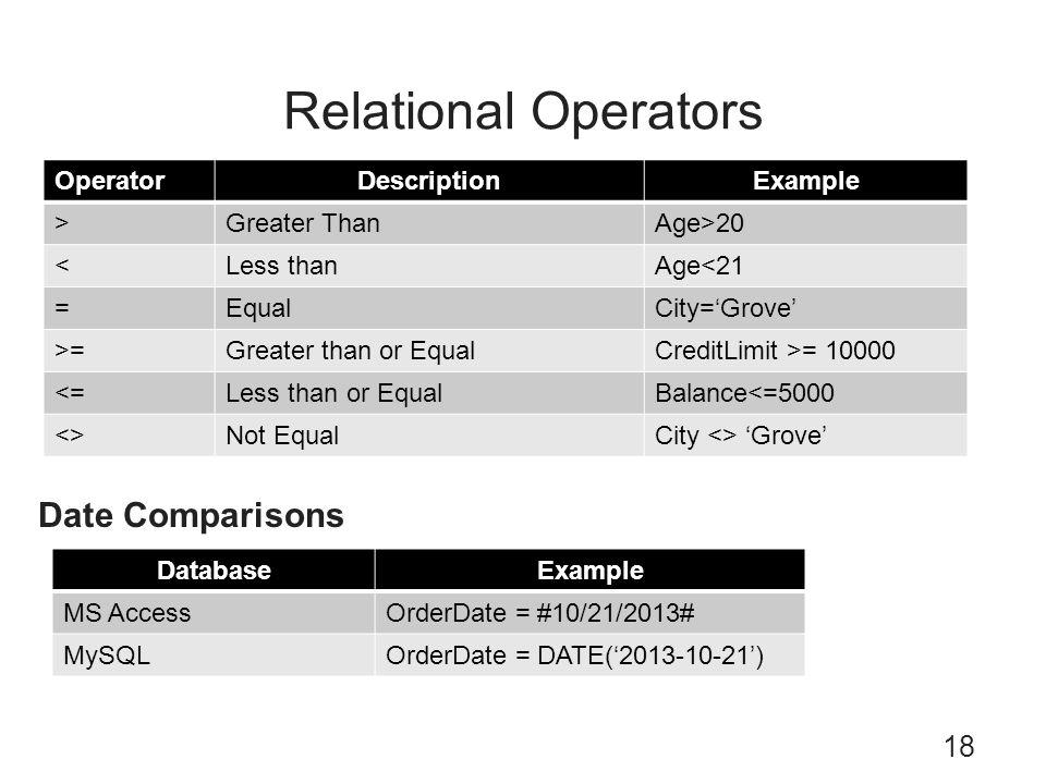 Relational Operators Date Comparisons Operator Description Example