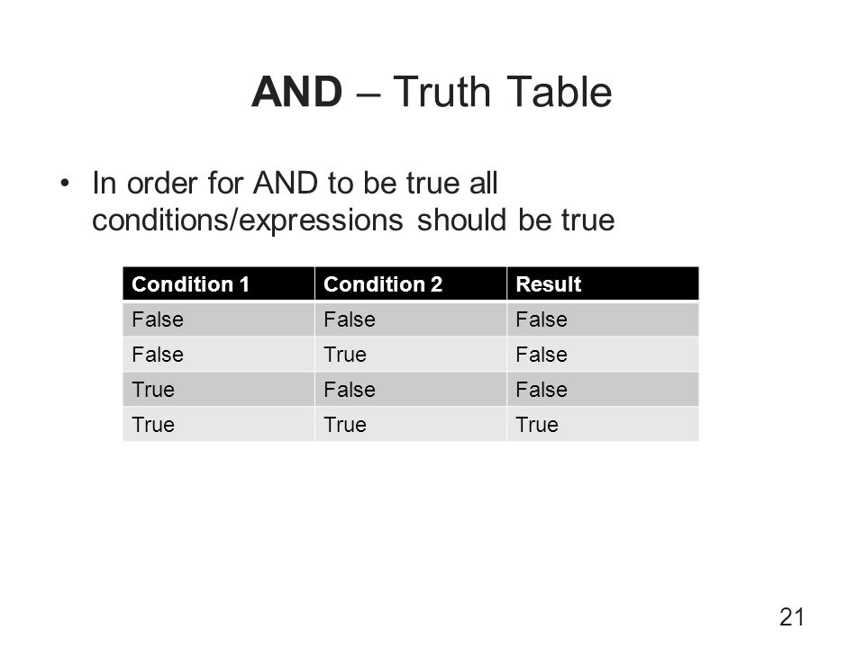AND – Truth Table In order for AND to be true all conditions/expressions should be true. Condition 1.