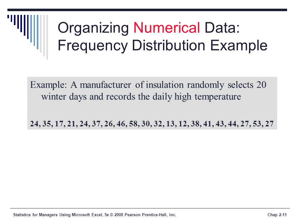Organizing Numerical Data: Frequency Distribution Example