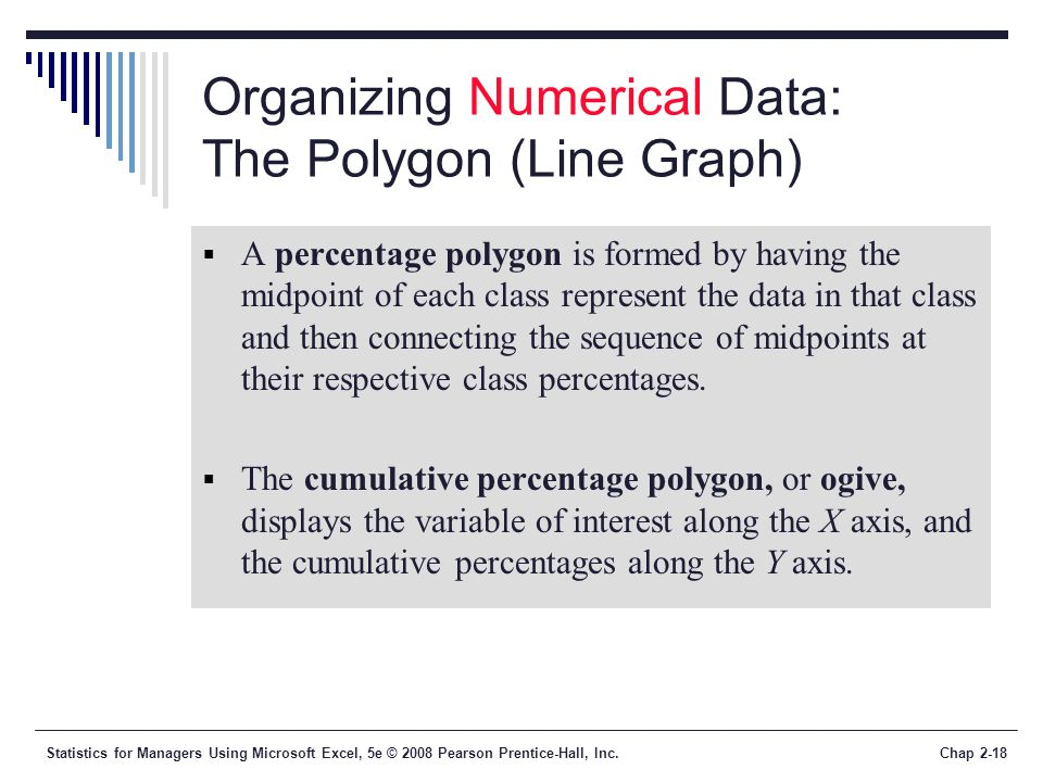 Organizing Numerical Data: The Polygon (Line Graph)