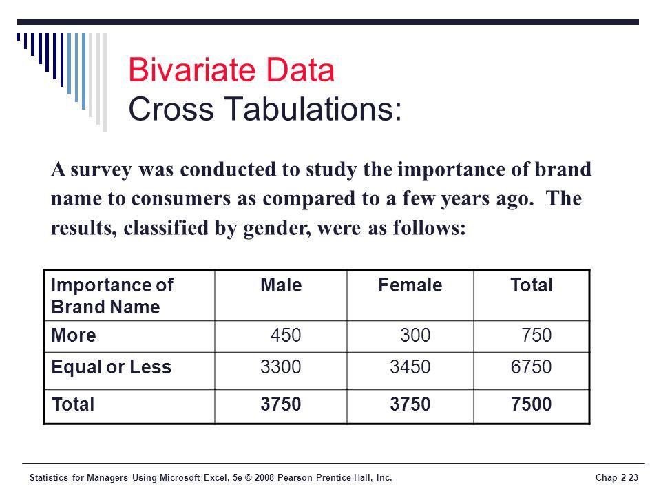 Bivariate Data Cross Tabulations: