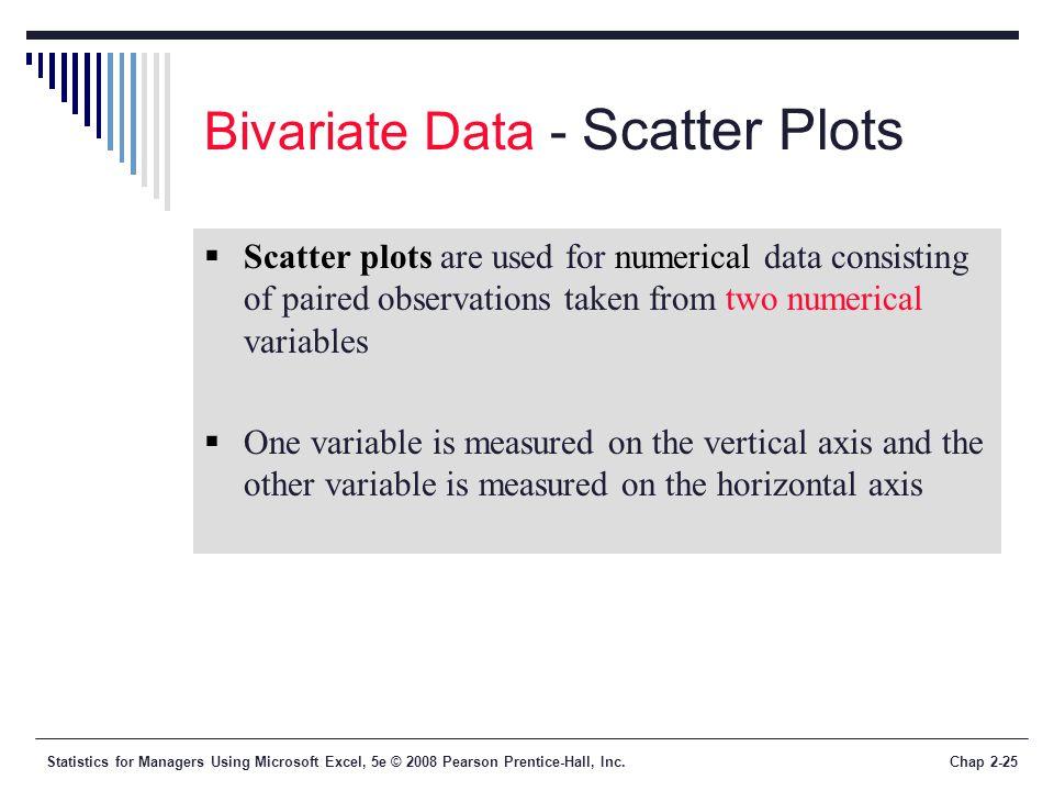 Bivariate Data - Scatter Plots