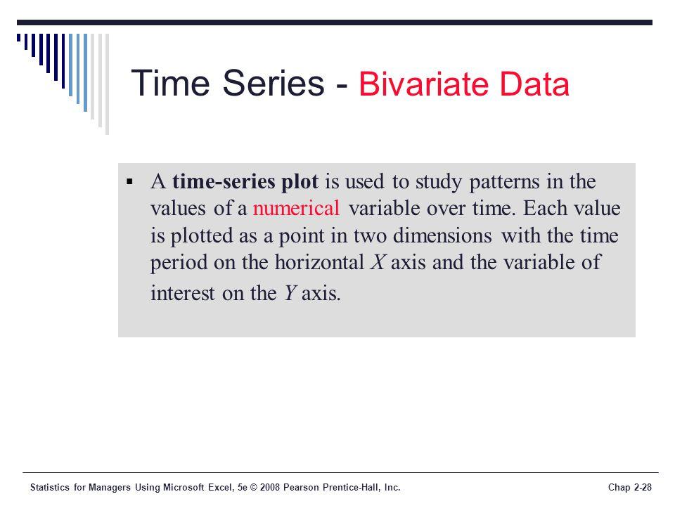 Time Series - Bivariate Data