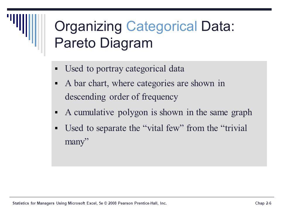 Organizing Categorical Data: Pareto Diagram