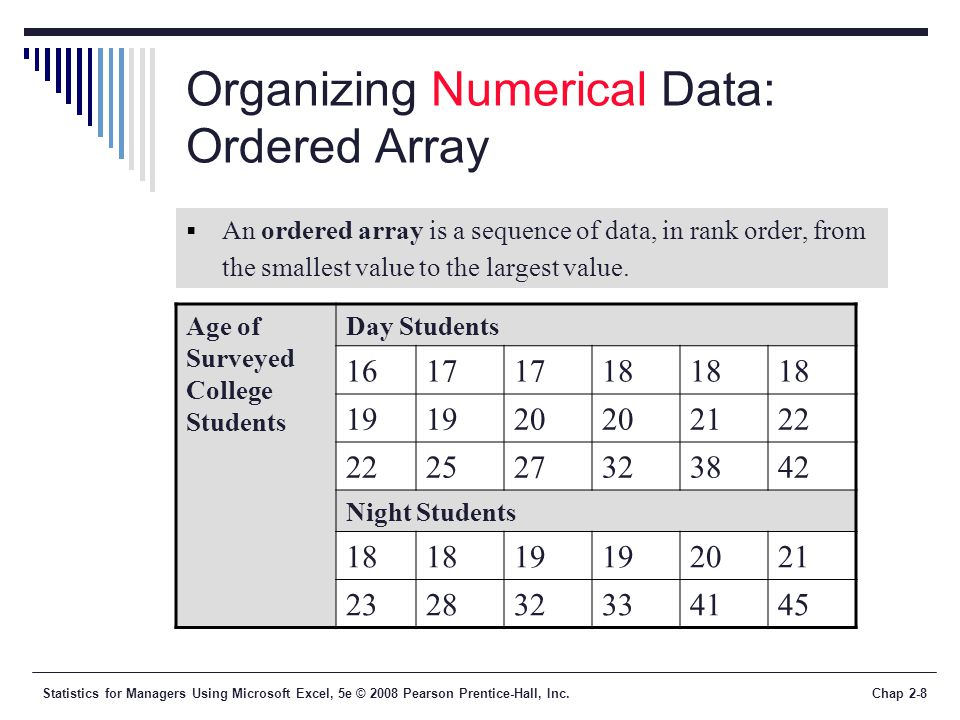 Organizing Numerical Data: Ordered Array