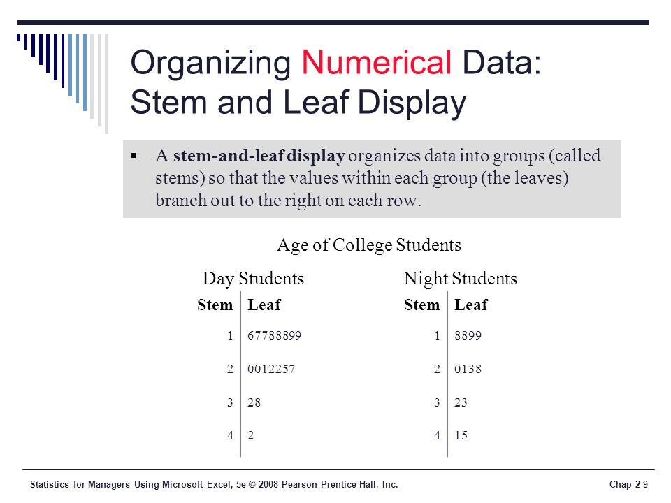 Organizing Numerical Data: Stem and Leaf Display