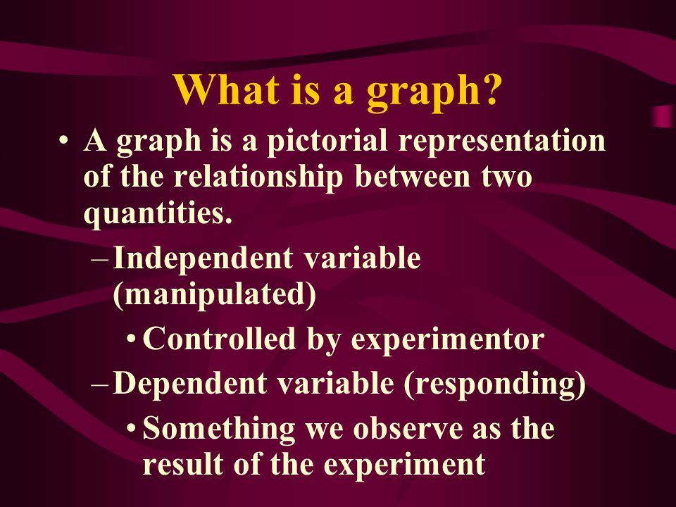 What is a graph A graph is a pictorial representation of the relationship between two quantities. Independent variable (manipulated)