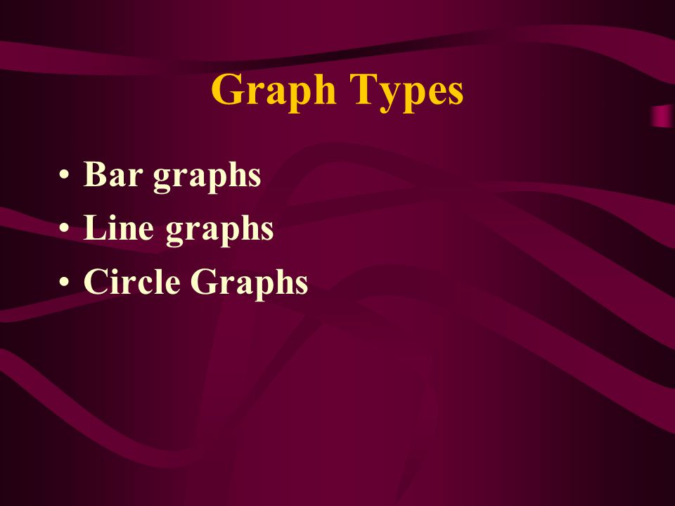 Graph Types Bar graphs Line graphs Circle Graphs