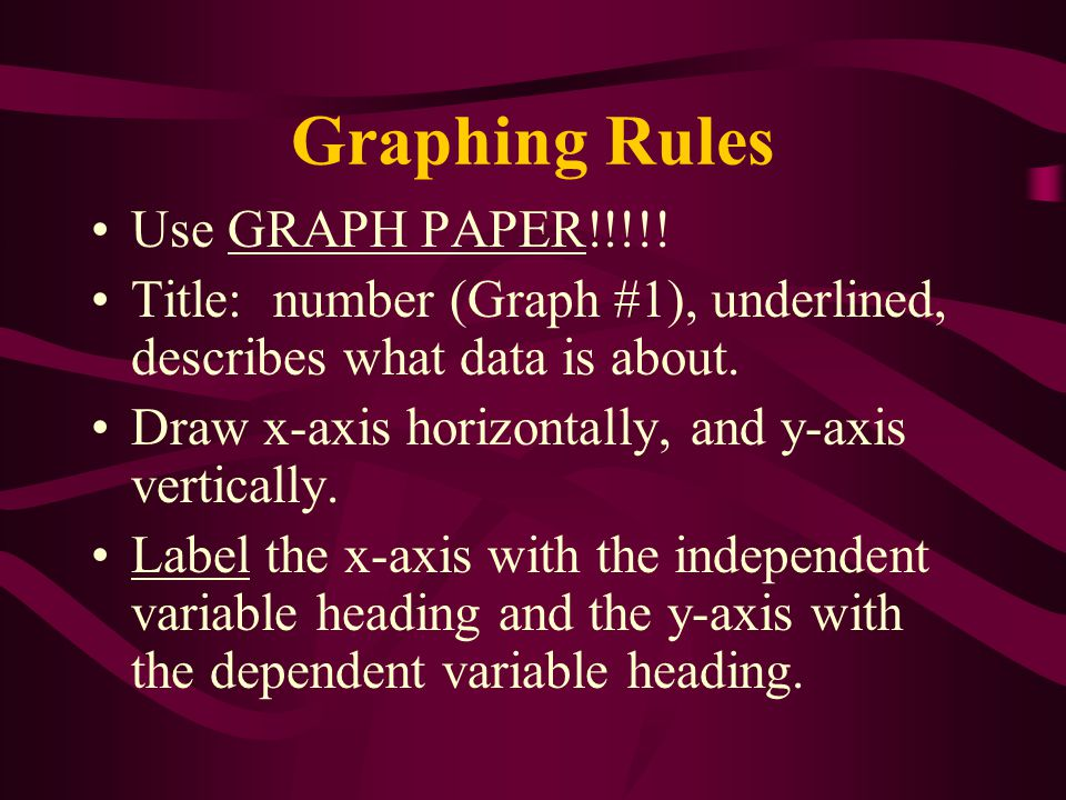 Graphing Rules Use GRAPH PAPER!!!!!