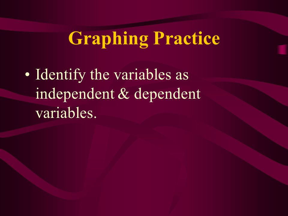 Graphing Practice Identify the variables as independent & dependent variables.