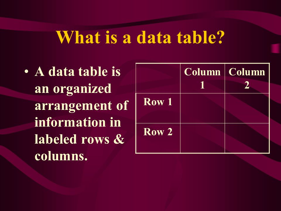 What is a data table A data table is an organized arrangement of information in labeled rows & columns.