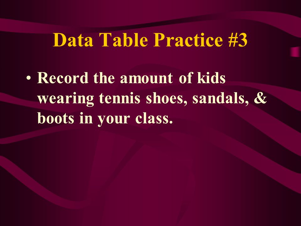 Data Table Practice #3 Record the amount of kids wearing tennis shoes, sandals, & boots in your class.