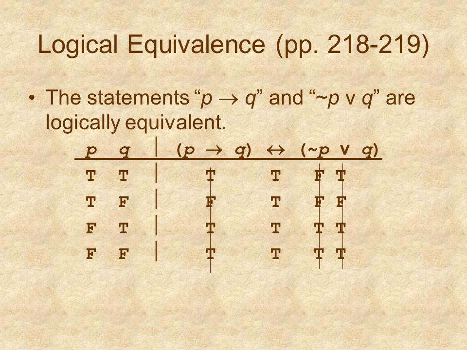 Logical Equivalence (pp. 218-219)