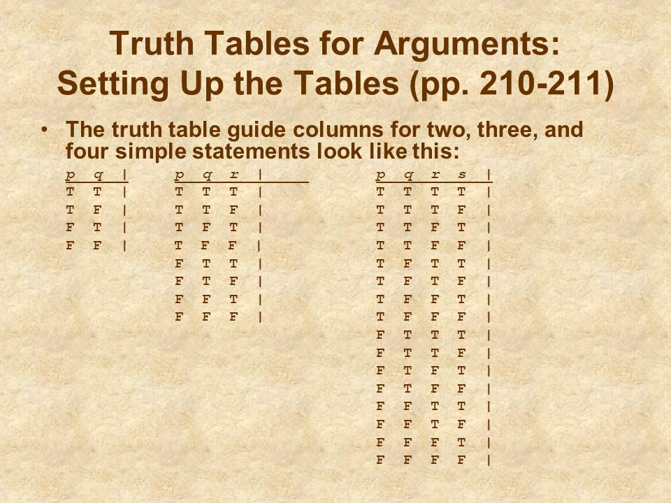 Truth Tables for Arguments: Setting Up the Tables (pp. 210-211)