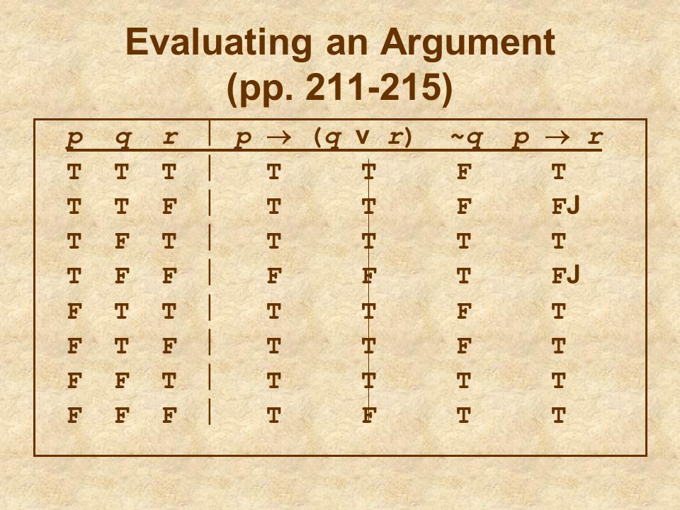 Evaluating an Argument (pp )
