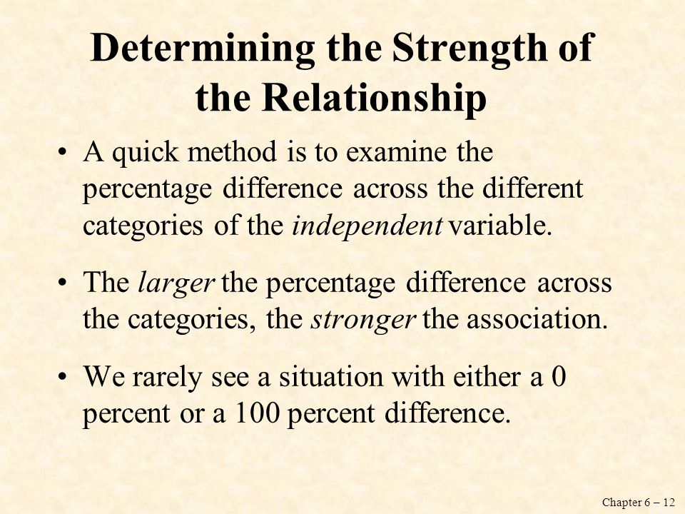 Determining the Strength of the Relationship