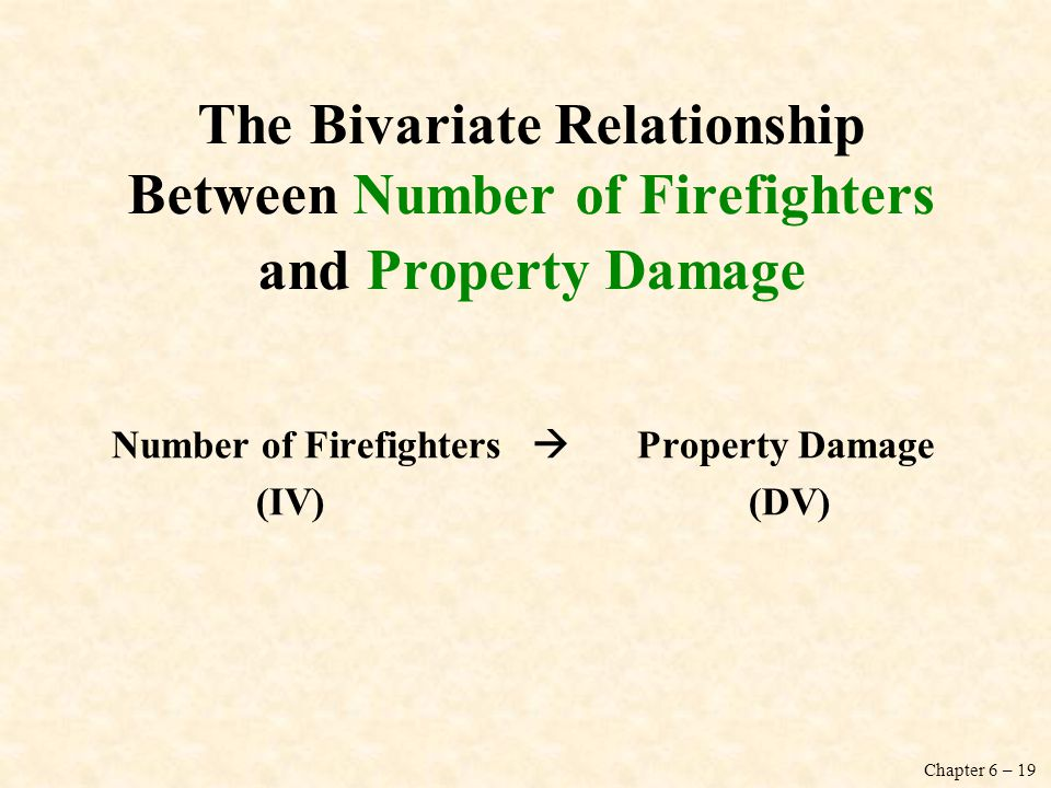 Number of Firefighters  Property Damage