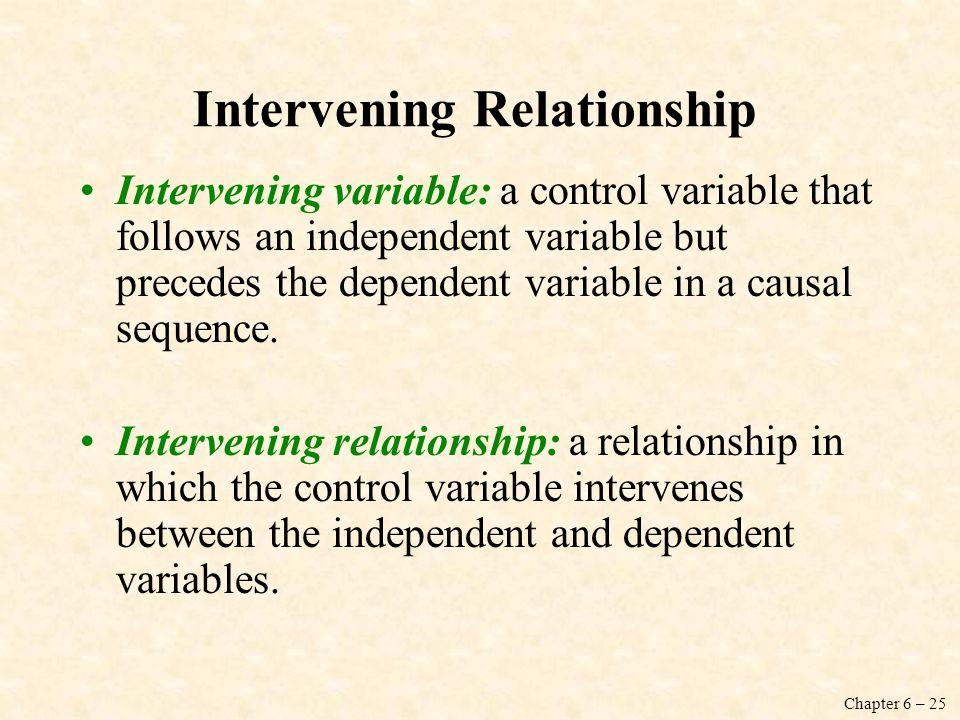 Intervening Relationship