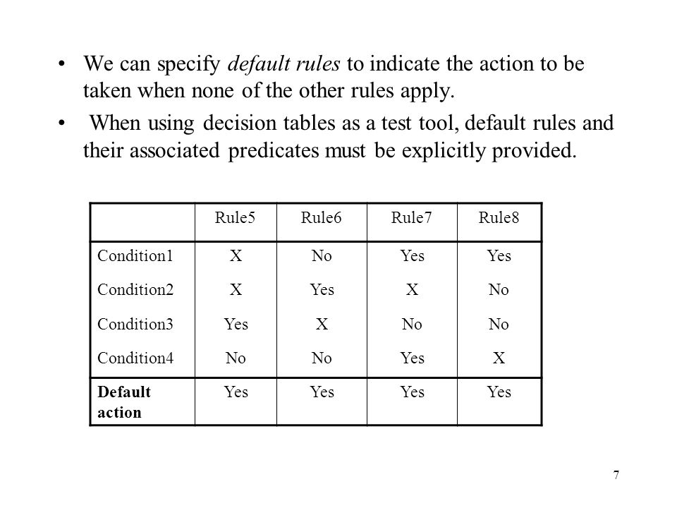 We can specify default rules to indicate the action to be taken when none of the other rules apply.