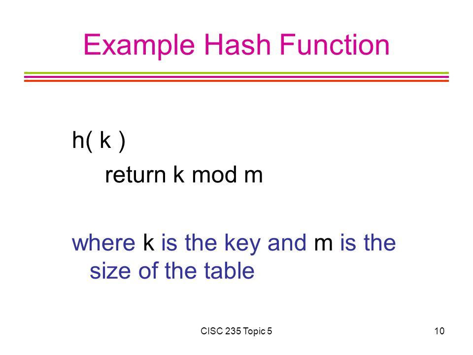 Example Hash Function h( k ) return k mod m