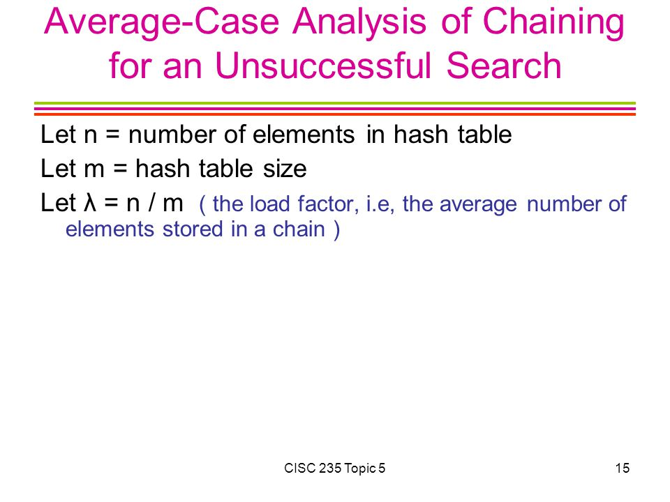 Average-Case Analysis of Chaining for an Unsuccessful Search