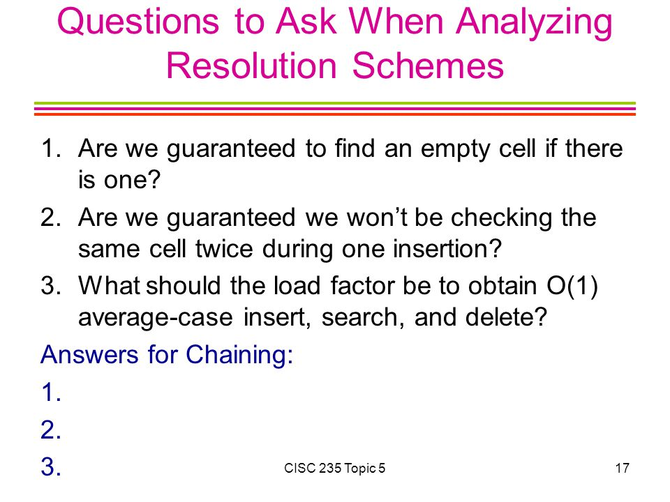 Questions to Ask When Analyzing Resolution Schemes