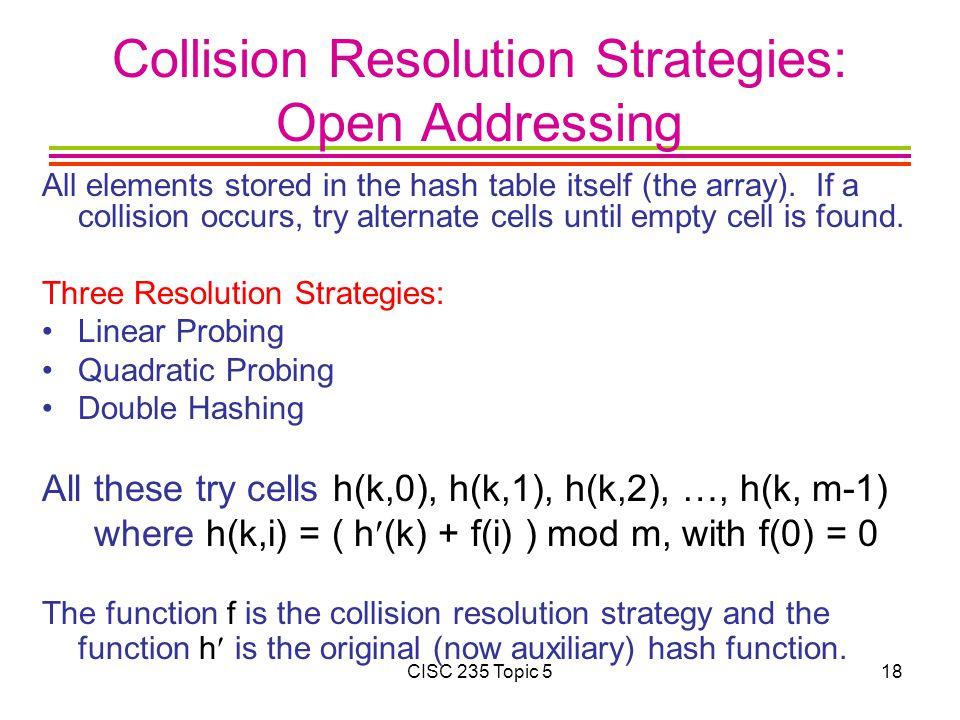 Collision Resolution Strategies: Open Addressing